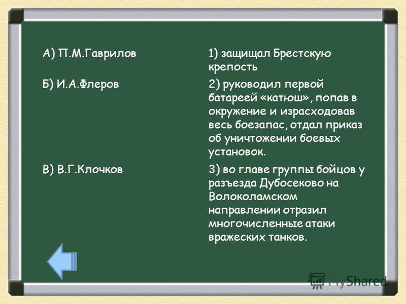 А) П.М.Гаврилов 1) защищал Брестскую крепость Б) И.А.Флеров 2) руководил первой батареей «катюш», попав в окружение и израсходовав весь боезапас, отдал приказ об уничтожении боевых установок. В) В.Г.Клочков 3) во главе группы бойцов у разъезда Дубосе