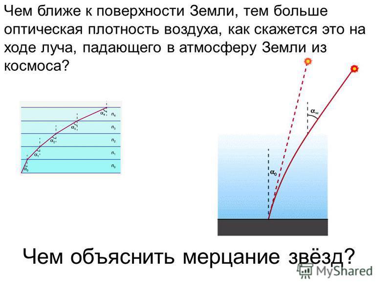 Чем объяснить мерцание звёзд? Чем ближе к поверхности Земли, тем больше оптическая плотность воздуха, как скажется это на ходе луча, падающего в атмосферу Земли из космоса?