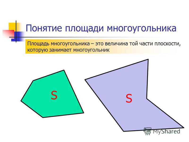Понятие площади многоугольника Площадь многоугольника – это величина той части плоскости, которую занимает многоугольник S S