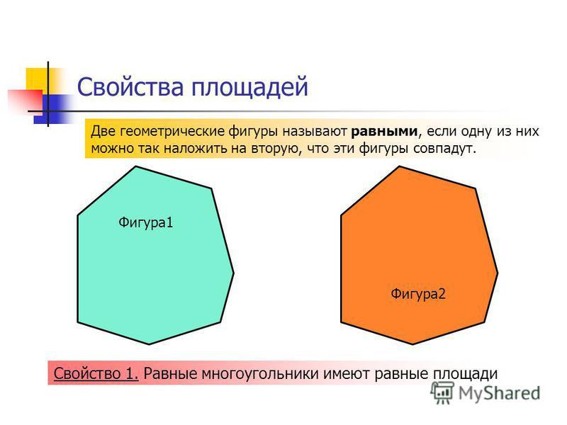 Свойства площадей Две геометрические фигуры называют равными, если одну из них можно так наложить на вторую, что эти фигуры совпадут. Фигура 2 Фигура 1 Свойство 1. Равные многоугольники имеют равные площади