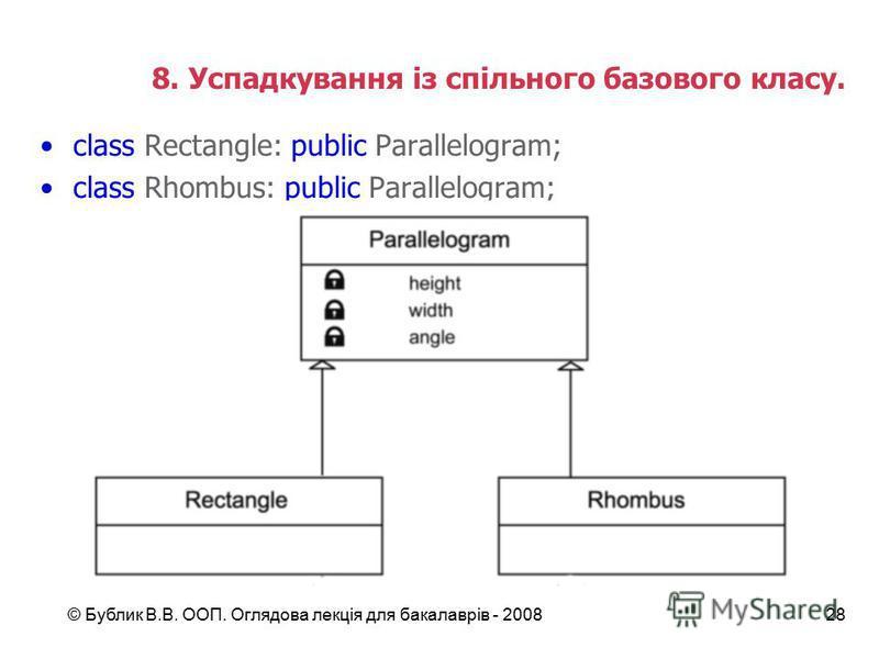 © Бублик В.В. ООП. Оглядова лекція для бакалаврів - 200828 8. Успадкування із спільного базового класу. class Rectangle: public Parallelogram; class Rhombus: public Parallelogram;