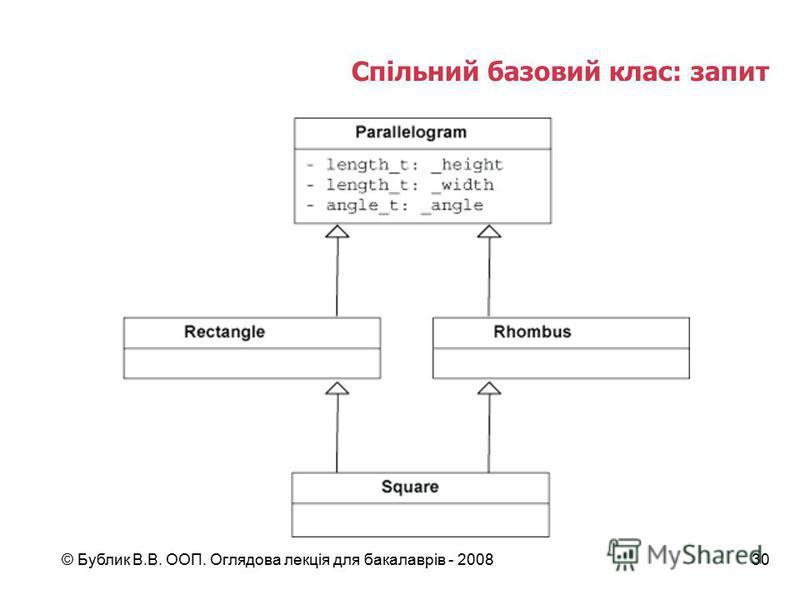 © Бублик В.В. ООП. Оглядова лекція для бакалаврів - 200830 Спільний базовий клас: запит
