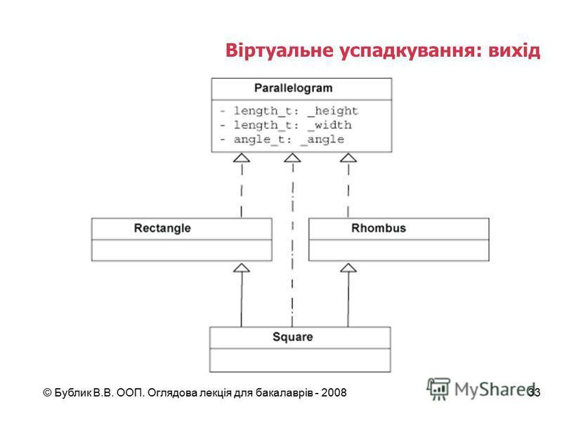 © Бублик В.В. ООП. Оглядова лекція для бакалаврів - 200833 Віртуальне успадкування: вихід