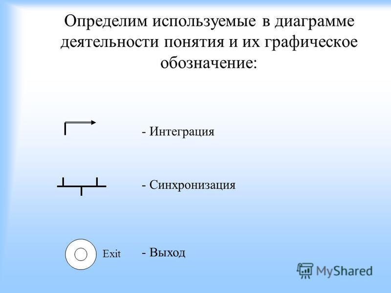 Определим используемые в диаграмме деятельности понятия и их графическое обозначение: - Интеграция - Выход Exit - Синхронизация