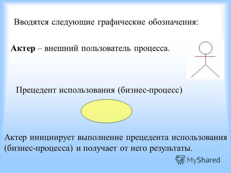 Вводятся следующие графические обозначения: Актер – внешний пользователь процесса. Прецедент использования (бизнес-процесс) Актер инициирует выполнение прецедента использования (бизнес-процесса) и получает от него результаты.