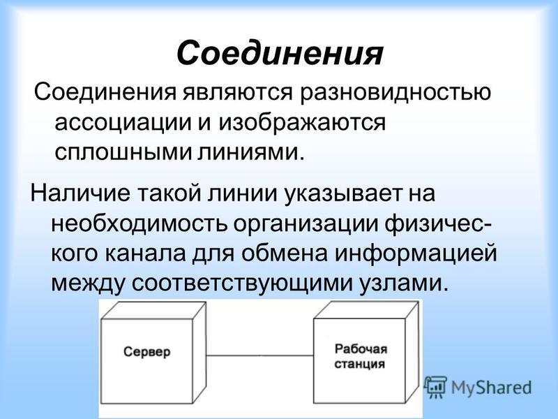 Соединения Соединения являются разновидностью ассоциации и изображаются сплошными линиями. Наличие такой линии указывает на необходимость организации физичес- кого канала для обмена информацией между соответствующими узлами.