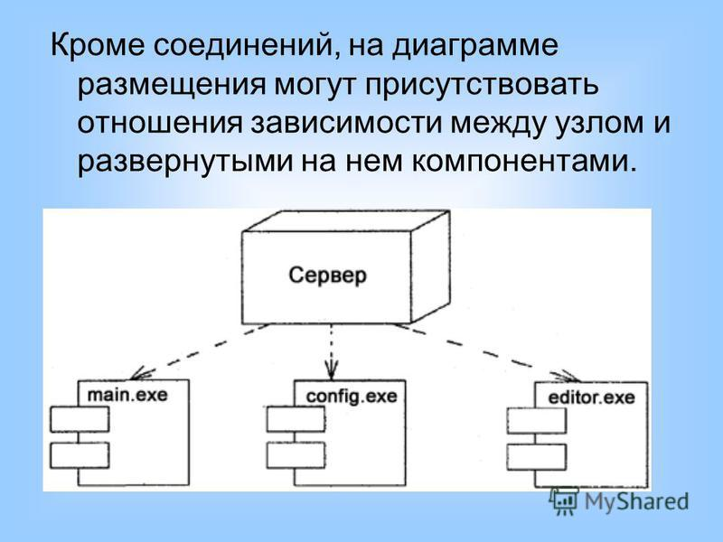 Кроме соединений, на диаграмме размещения могут присутствовать отношения зависимости между узлом и развернутыми на нем компонентами.
