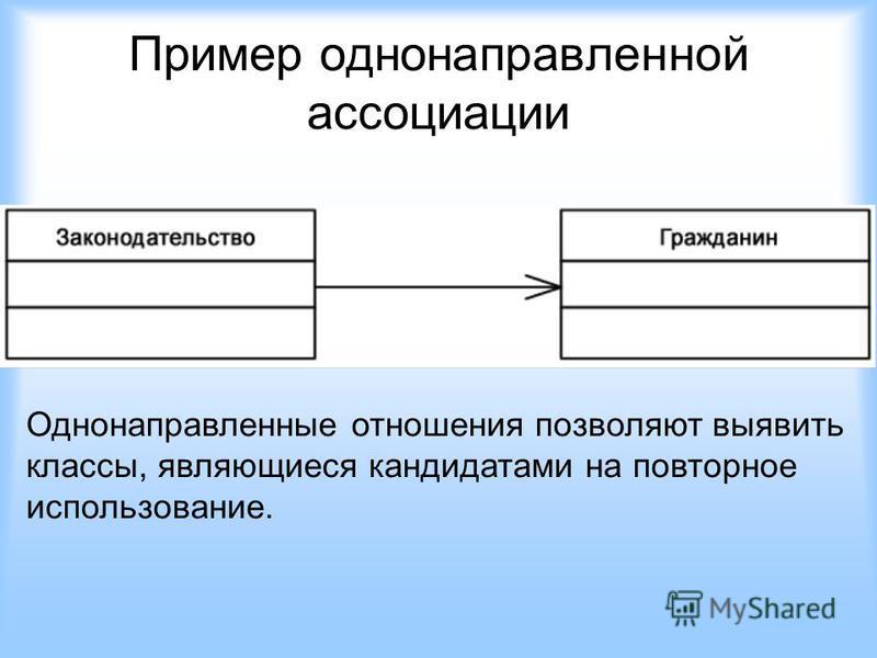 Пример однонаправленной ассоциации Однонаправленные отношения позволяют выявить классы, являющиеся кандидатами на повторное использование.