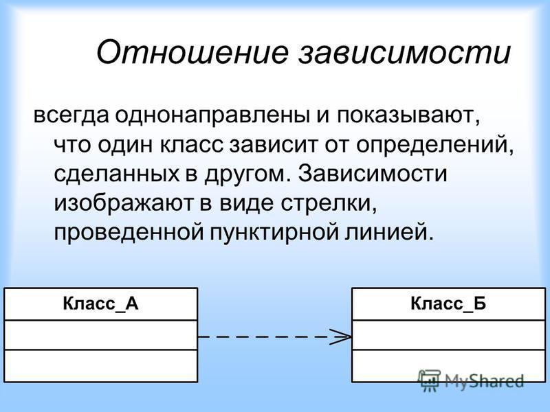 Отношение зависимости всегда однонаправлены и показывают, что один класс зависит от определений, сделанных в другом. Зависимости изображают в виде стрелки, проведенной пунктирной линией.