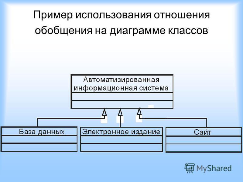 Пример использования отношения обобщения на диаграмме классов