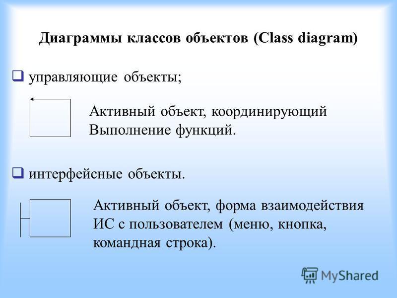Диаграммы классов объектов (Class diagram) управляющие объекты; Активный объект, координирующий Выполнение функций. интерфейсные объекты. Активный объект, форма взаимодействия ИС с пользователем (меню, кнопка, командная строка).