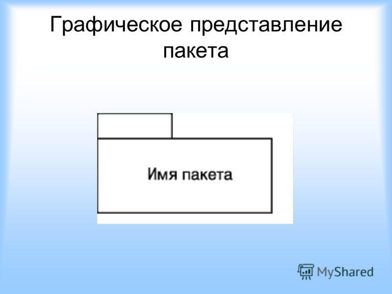 Графическое представление пакета