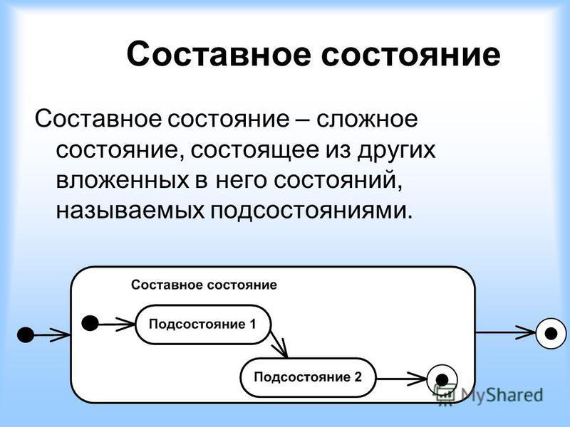 Составное состояние Составное состояние – сложное состояние, состоящее из других вложенных в него состояний, называемых подсостояниями.