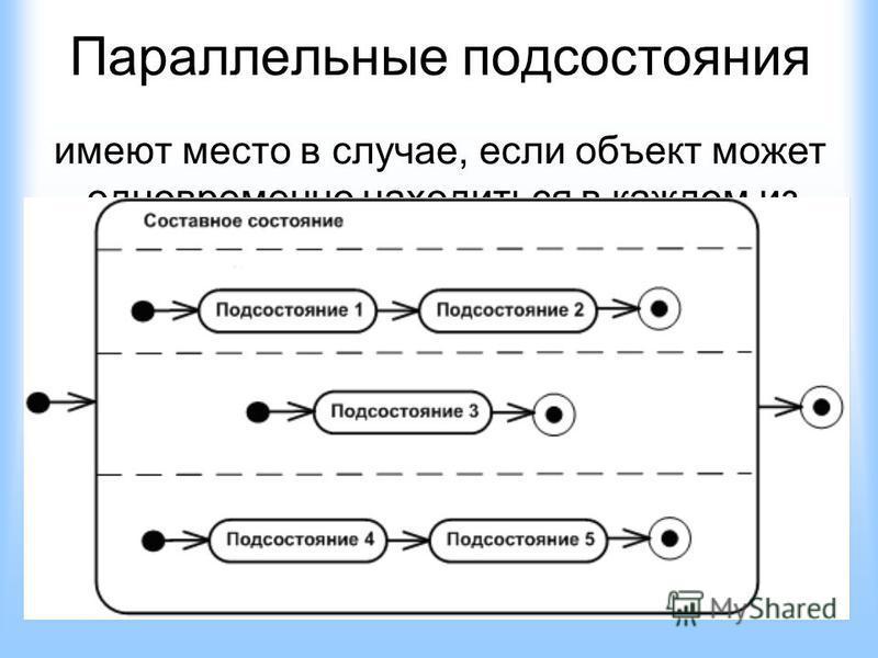 Параллельные подсостояния имеют место в случае, если объект может одновременно находиться в каждом из этих подсостояний. Однако отдельные параллельные подсостояния могут, в свою очередь, состоять из нескольких последователь- ных подсостояний.