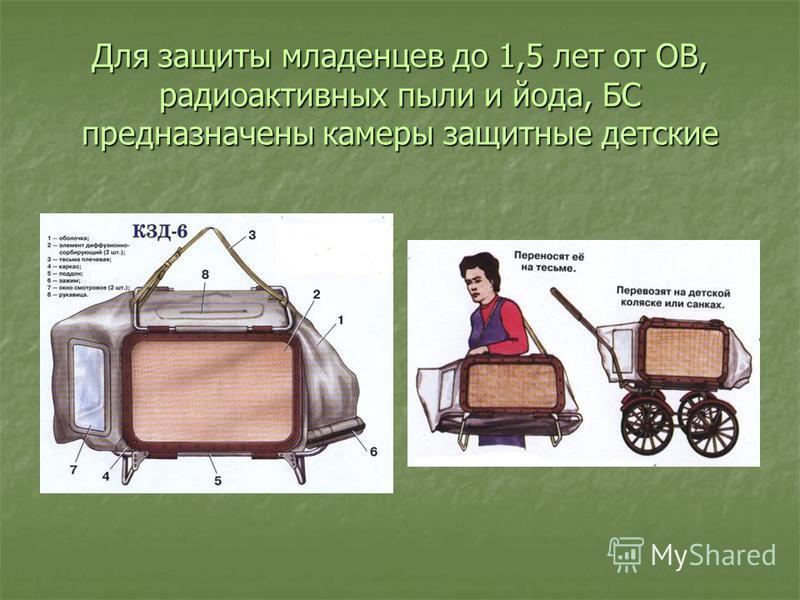 Для защиты младенцев до 1,5 лет от ОВ, радиоактивных пыли и йода, БС предназначены камеры защитные детские