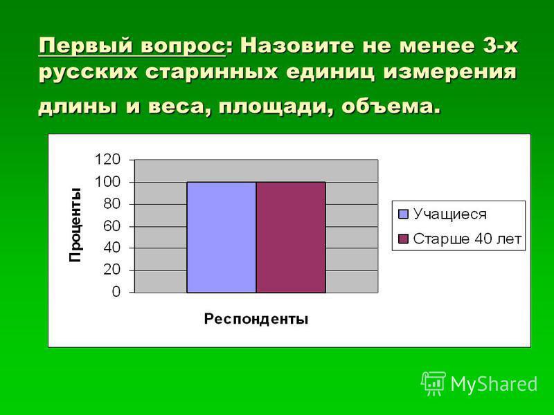 Первый вопрос: Назовите не менее 3-х русских старинных единиц измерения длины и веса, площади, объема.