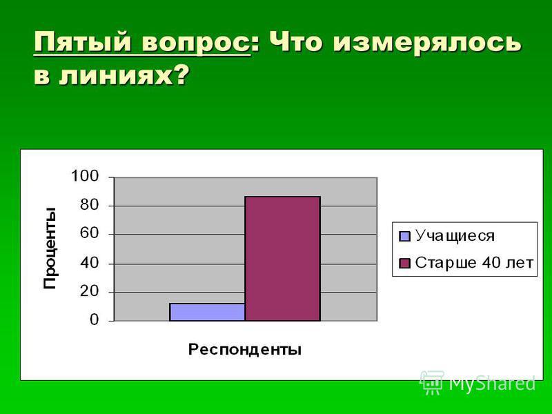 Пятый вопрос: Что измерялось в линиях?