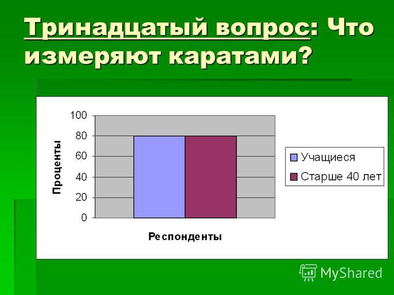 Тринадцатый вопрос: Что измеряют каратами?