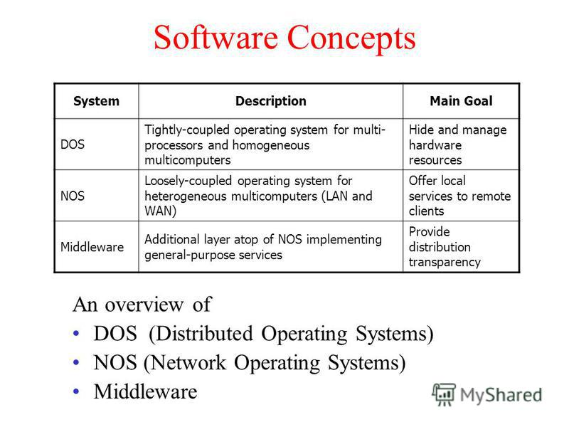 Software Concepts An overview of DOS (Distributed Operating Systems) NOS (Network Operating Systems) Middleware SystemDescriptionMain Goal DOS Tightly-coupled operating system for multi- processors and homogeneous multicomputers Hide and manage hardw