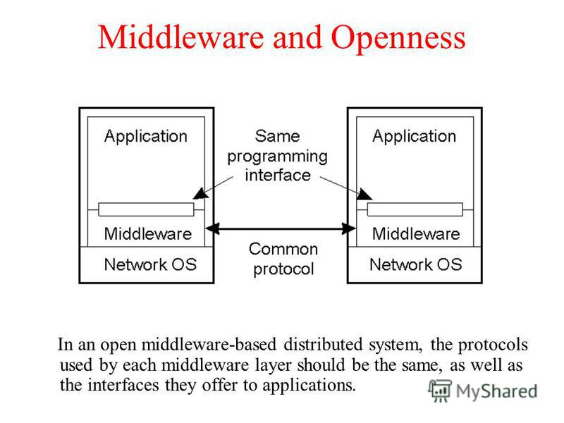 Middleware and Openness In an open middleware-based distributed system, the protocols used by each middleware layer should be the same, as well as the interfaces they offer to applications. 1.23