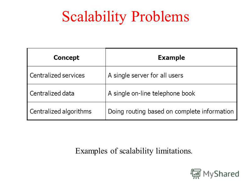 Scalability Problems Examples of scalability limitations. ConceptExample Centralized servicesA single server for all users Centralized dataA single on-line telephone book Centralized algorithmsDoing routing based on complete information