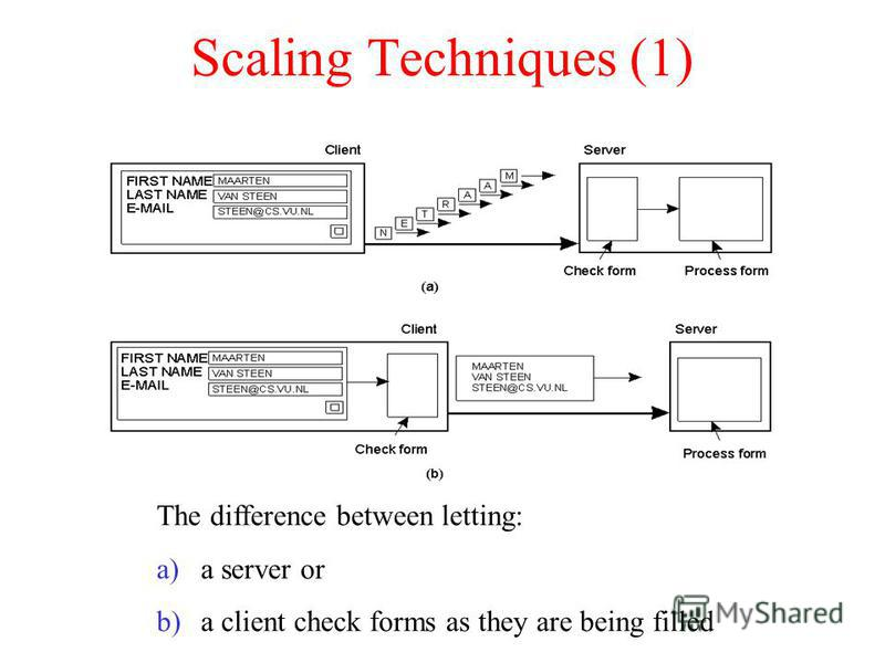 Scaling Techniques (1) 1.4 The difference between letting: a)a server or b)a client check forms as they are being filled
