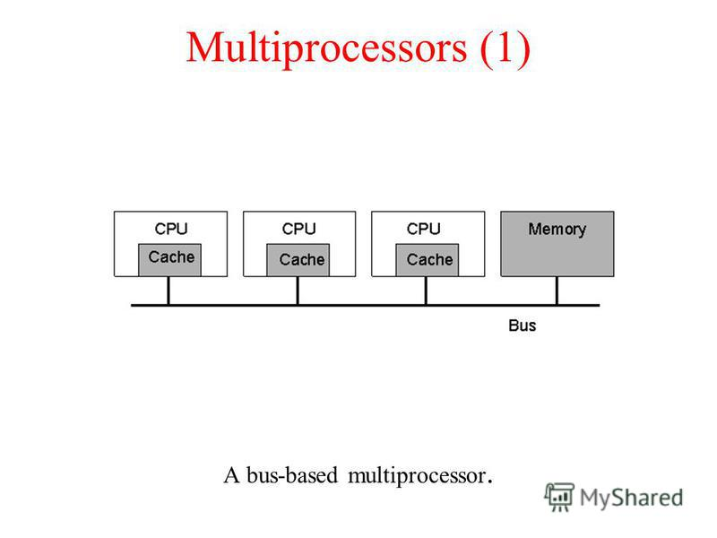 Multiprocessors (1) A bus-based multiprocessor. 1.7