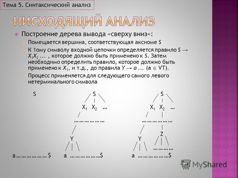 Построение дерева вывода «сверху вниз»: Помещается вершина, соответствующая аксиоме S К 1 ому символу входной цепочки определяется правило S X 1 X 2..., которое должно быть применено к S. Затем необходимо определить правило, которое должно быть прим