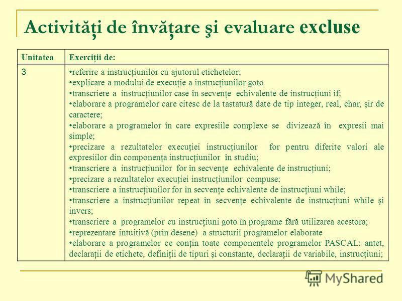 Activităţi de învăţare şi evaluare excluse UnitateaExerciţii de: 3 referire a instrucţiunilor cu ajutorul etichetelor; explicare a modului de execuţie a instrucţiunilor goto transcriere a instrucţiunilor case în secvenţe echivalente de instrucţiuni i