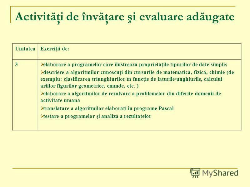Activităţi de învăţare şi evaluare adăugate UnitateaExerciţii de: 3 elaborare a programelor care ilustrează proprietăţile tipurilor de date simple; descriere a algoritmilor cunoscuţi din cursurile de matematică, fizică, chimie (de exemplu: clasificar