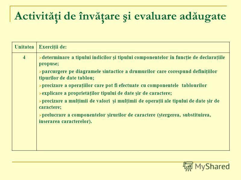 Activităţi de învăţare şi evaluare adăugate UnitateaExerciţii de: 4 determinare a tipului indicilor şi tipului componentelor în funcţie de declaraţiile propuse; parcurgere pe diagramele sintactice a drumurilor care corespund definiţiilor tipurilor de