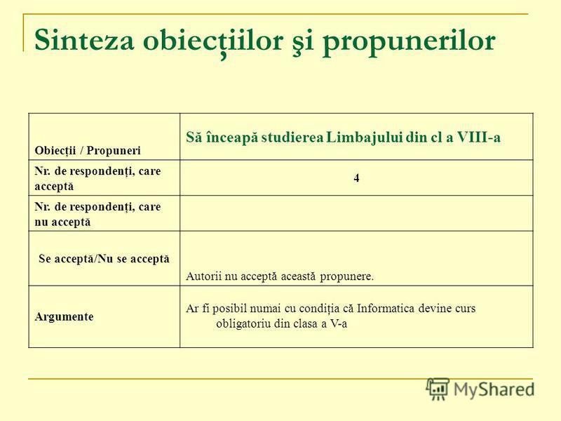 Sinteza obiecţiilor şi propunerilor Obiecţii / Propuneri Să înceapă studierea Limbajului din cl a VIII-a Nr. de respondenţi, care acceptă 4 Nr. de respondenţi, care nu acceptă Se acceptă/Nu se acceptă Autorii nu acceptă această propunere. Argumente A
