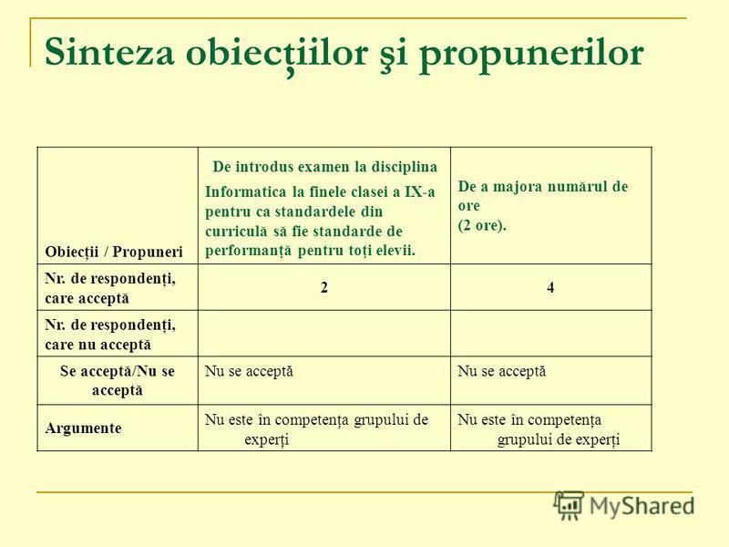 Sinteza obiecţiilor şi propunerilor Obiecţii / Propuneri De introdus examen la disciplina Informatica la finele clasei a IX-a pentru ca standardele din curriculă să fie standarde de performanţă pentru toţi elevii. De a majora numărul de ore (2 ore).