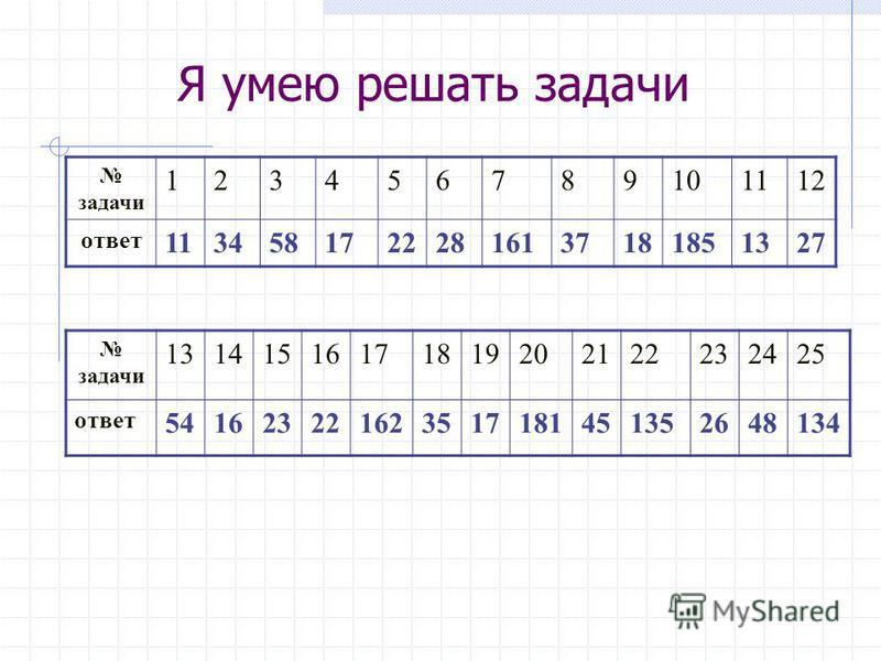 Я умею решать задачи задачи 13141516171819202122232425 ответ 541623221623517181451352648134 задачи 123456789101112 ответ 11345817222816137181851327