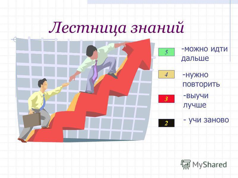 Лестница знаний 5 -можно идти дальше 4 -нужно повторить 3 -выучи лучше 2 - учи заново 5