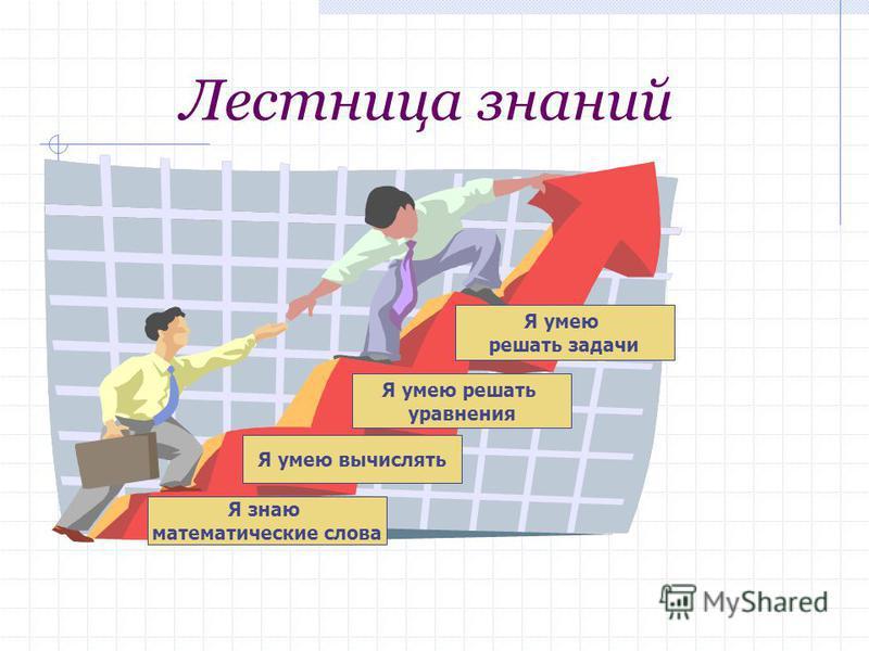 Лестница знаний Я знаю математические словва Я умею вычислять Я умею решать уравнения Я умею решать задачи