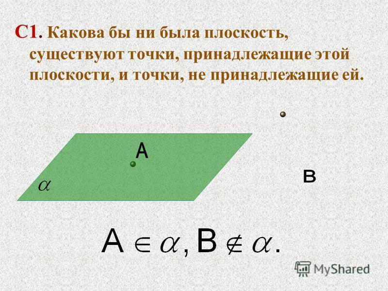 С1. Какова бы ни была плоскость, существуют точки, принадлежащие этой плоскости, и точки, не принадлежащие ей.