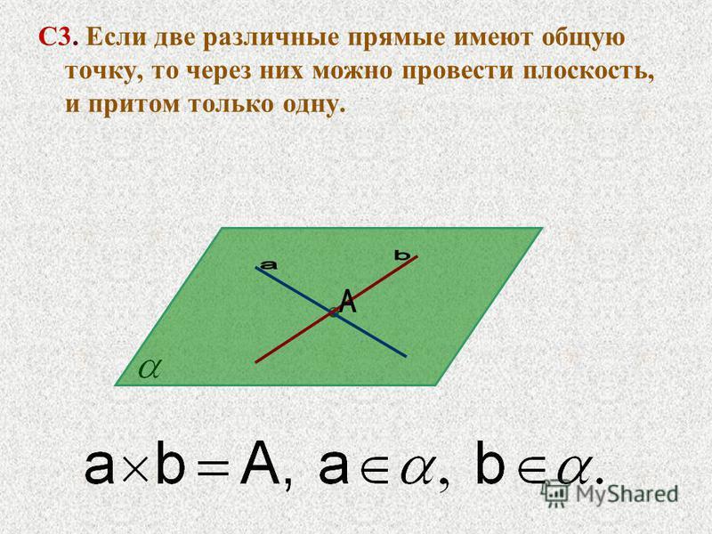 С3. Если две различные прямые имеют общую точку, то через них можно провести плоскость, и притом только одну.