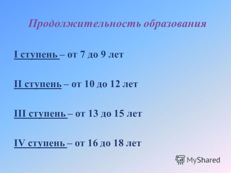 Продолжительность образования I ступень – от 7 до 9 лет II ступень – от 10 до 12 лет III ступень – от 13 до 15 лет IV ступень – от 16 до 18 лет