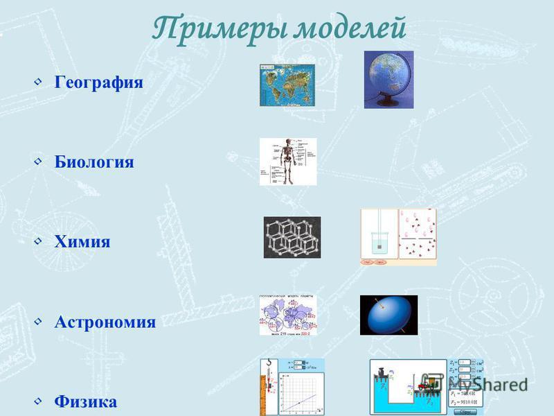 Примеры моделей География Биология Химия Астрономия Физика