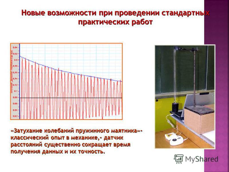 Новые возможности при проведении стандартных практических работ «Затухание колебаний пружинного маятника»- классический опыт в механике,- датчик расстояний существенно сокращает время получения данных и их точность.