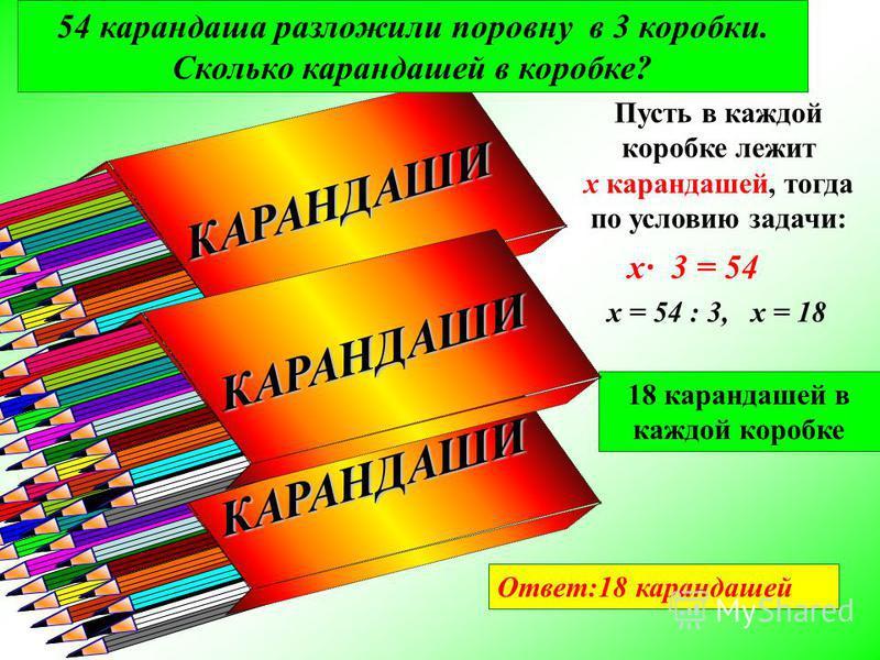 КАРАНДАШИ КАРАНДАШИ 54 карандаша разложили поровну в 3 коробки. Сколько карандашей в коробке? Пусть в каждой коробке лежит х карандашей, тогда по условию задачи: х· 3 = 54 х = 54 : 3, х = 18 18 карандашей в каждой коробке Ответ:18 карандашей КАРАНДАШ