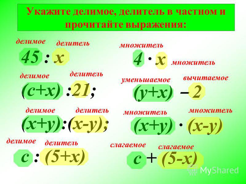 Укажите делимое, делитель в частном и прочитайте выражения: 45 : х (с+х) :21; (х+у):(х-у); с : (5+х) 4 · х (у+х) 2 (х+у) · (х-у) с + (5-х) делимое делитель делимое множитель делимое уменьшаемое множитель слагаемое множитель делитель вычитаемое делите