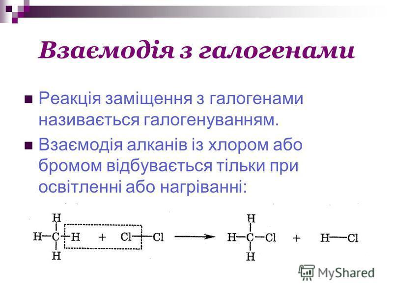 Взаємодія з галогенами Реакція заміщення з галогенами називається галогенуванням. Взаємодія алканів із хлором або бромом відбувається тільки при освітленні або нагріванні: