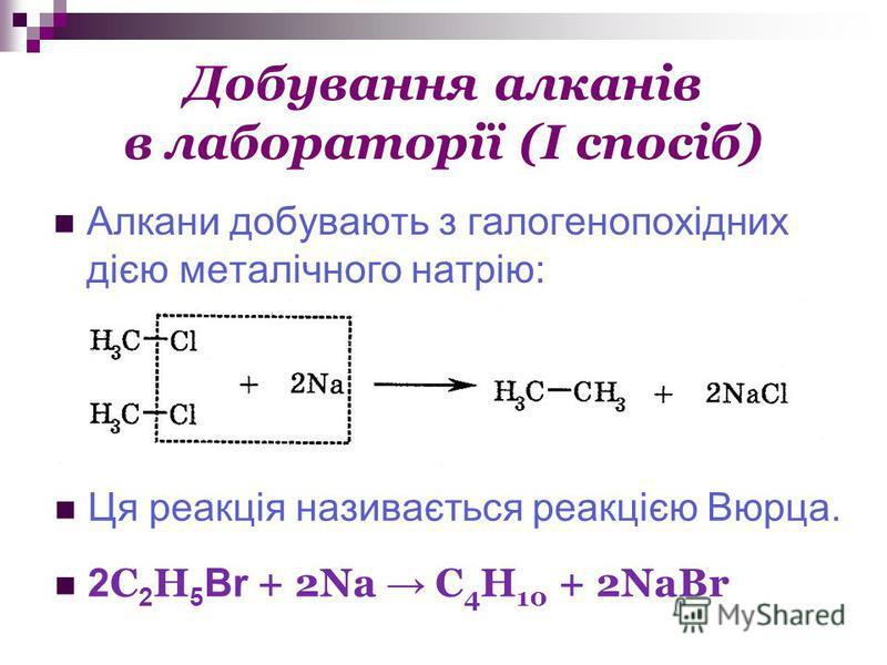 Добування алканів в лабораторії (І спосіб) Алкани добувають з галогенопохідних дією металічного натрію: Ця реакція називається реакцією Вюрца. 2 C 2 H 5 Br + 2Na C 4 H 10 + 2NaBr