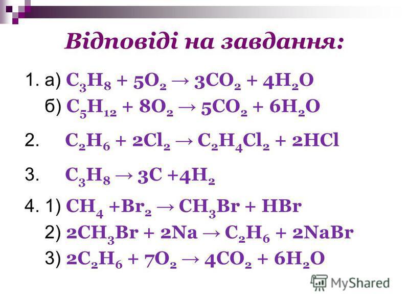 Відповіді на завдання: 1. а) C 3 H 8 + 5O 2 3CO 2 + 4H 2 O б) C 5 H 12 + 8O 2 5CO 2 + 6H 2 O 2. C 2 H 6 + 2Cl 2 C 2 H 4 Cl 2 + 2HCl 3. C 3 H 8 3C +4H 2 4. 1) CH 4 +Br 2 CH 3 Br + HBr 2) 2CH 3 Br + 2Na C 2 H 6 + 2NaBr 3) 2C 2 H 6 + 7O 2 4CO 2 + 6H 2 O