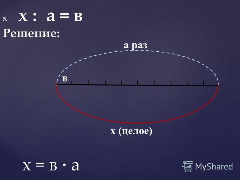 5. х : а = в Решение: х (целое) а раз в х = в · а