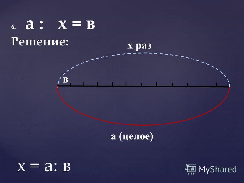 6. а : х = в Решение: а (целое) х раз в х = а: в