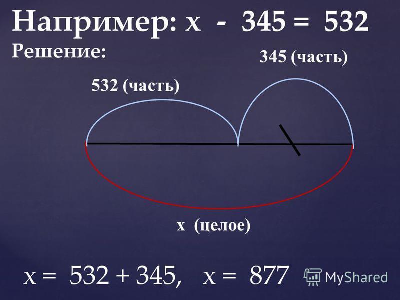 Например: х - 345 = 532 Решение: 345 (часть) 532 (часть) х (целое) х = 532 + 345, х = 877