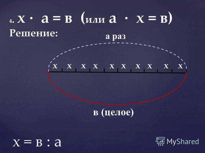 4. х · а = в ( или а · х = в) Решение: х х х х х х х х х х а раз в (целое) х = в : а
